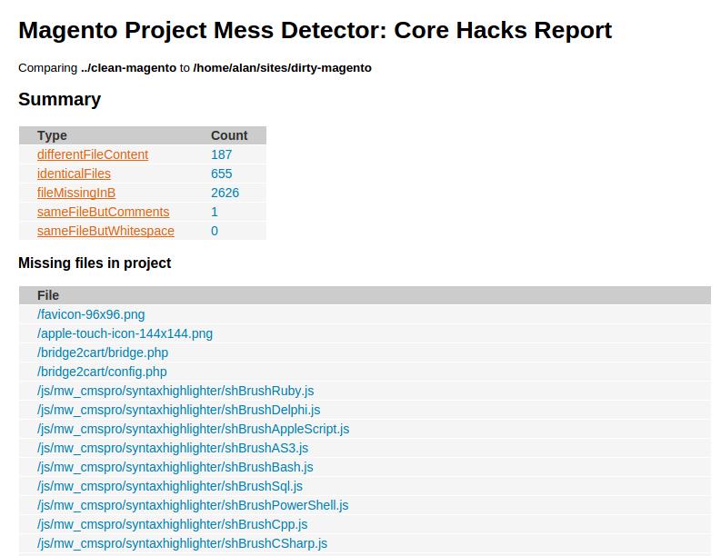 cor_hacks